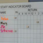 Staff Ind cnr